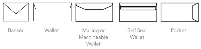 wallet-styles